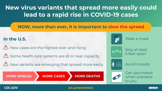 New virus variants that spread more easily oculd lead to a rapid rise in COVID-19 cases