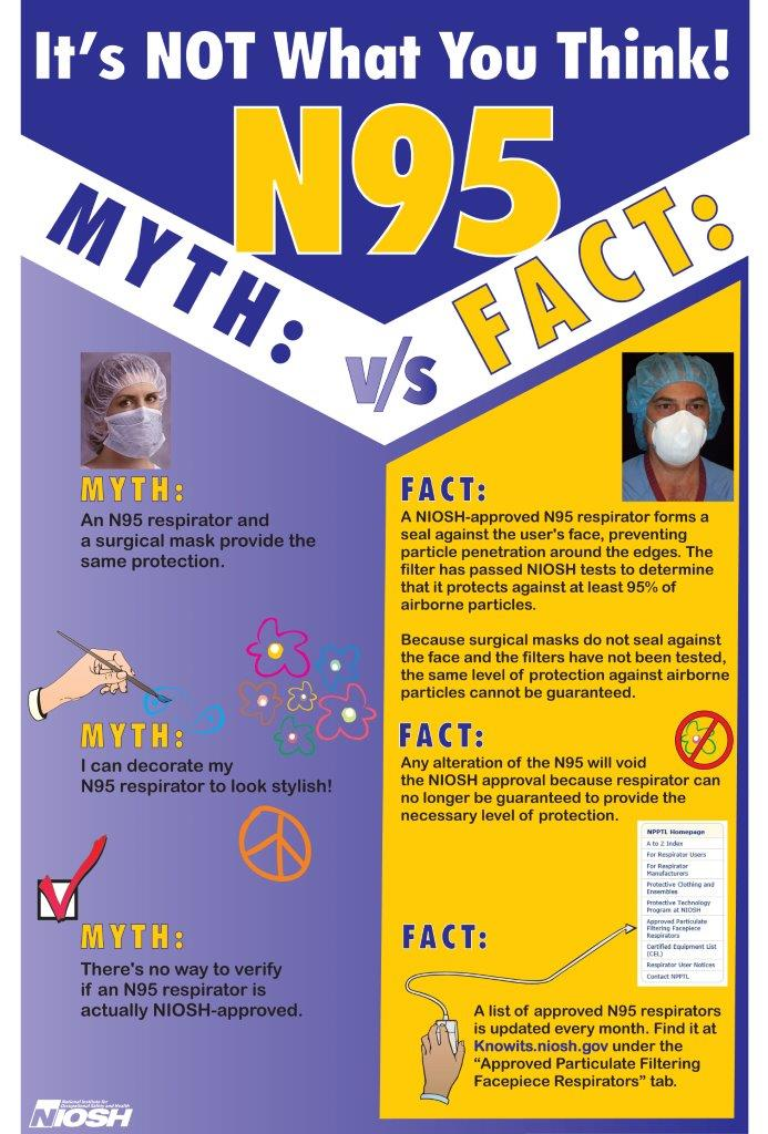 N95 : it's NOT what you think : myth vs/fact