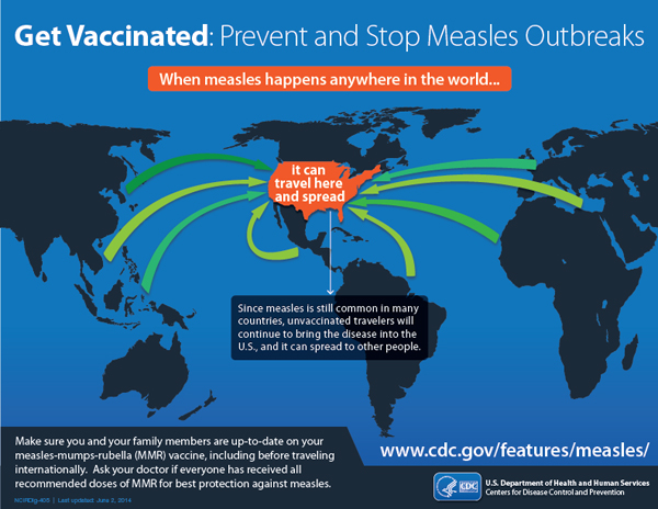 Get vaccinated : prevent and stop measles outbreaks