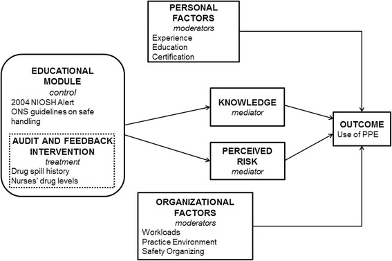 assessing the occupational competence in the Keywords: school, client-centered, occupational self-assessment,  perception  of occupational competence and successful participation in.
