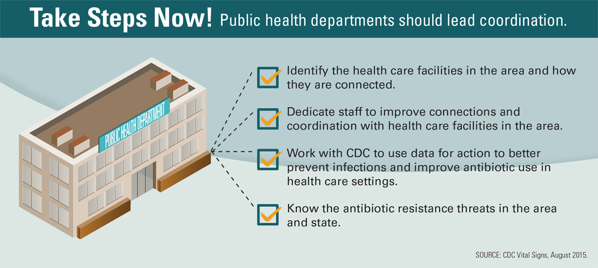 Take steps now! Public health departments should lead coordination