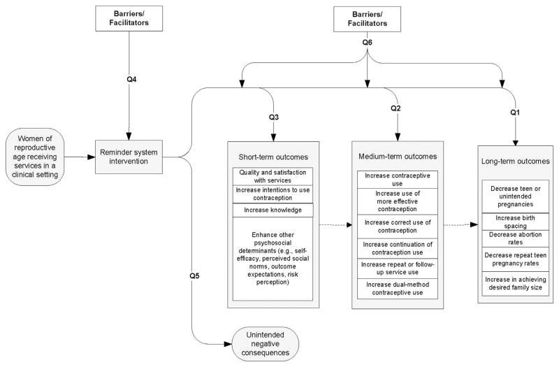 examine com supplement guide pdf