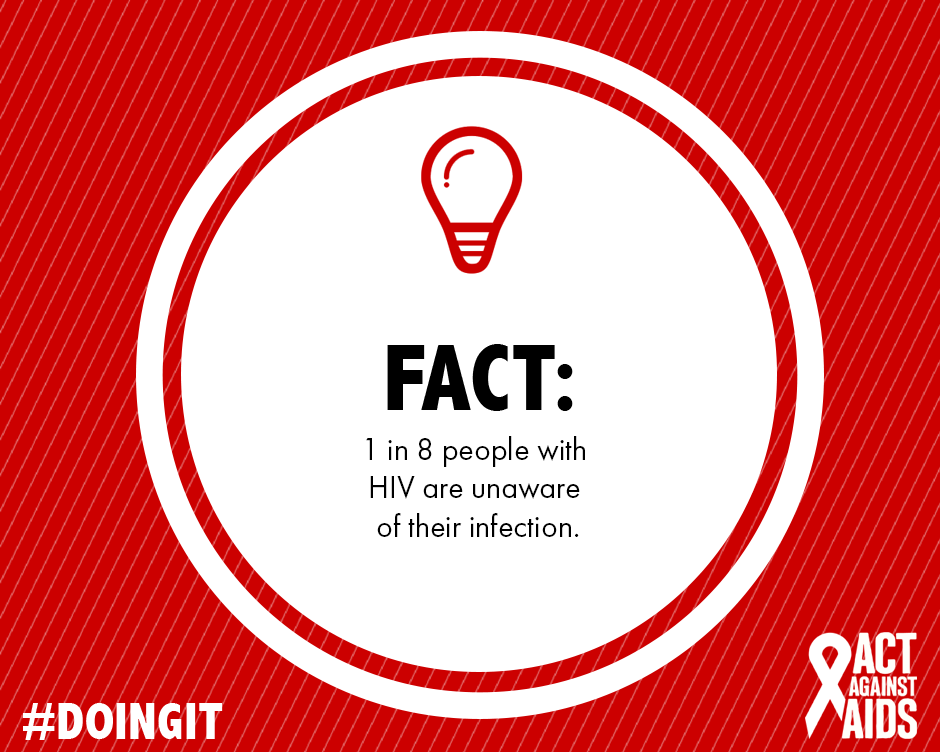FACT: 1 in 8 people with HIV are unaware of their infection