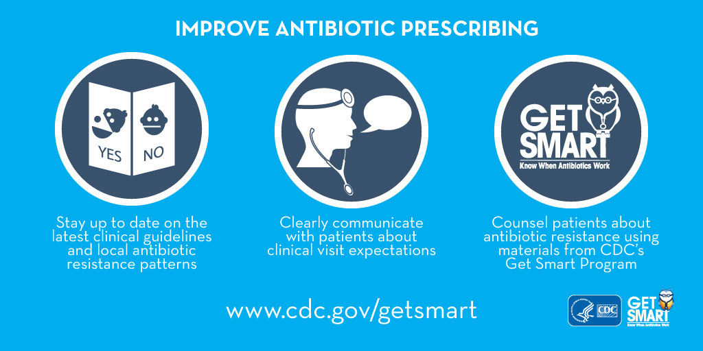 Improving antibiotic prescribing