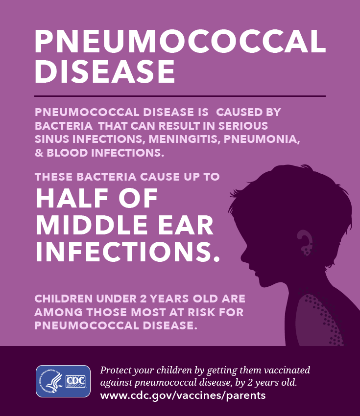 Pneumococcal disease