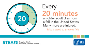 Every 20 minutes an older adult dies from a fall in the United States.