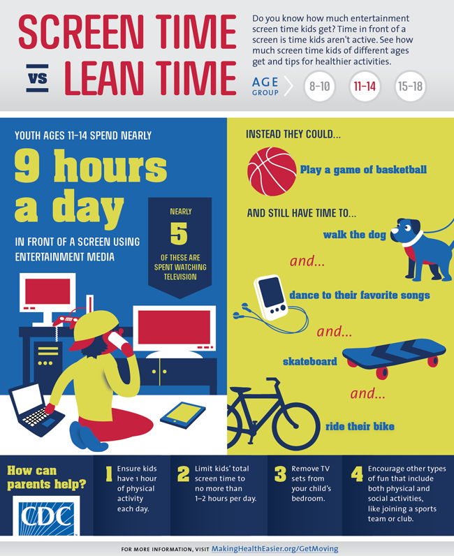 Screen time vs. lean time : age group 11-14