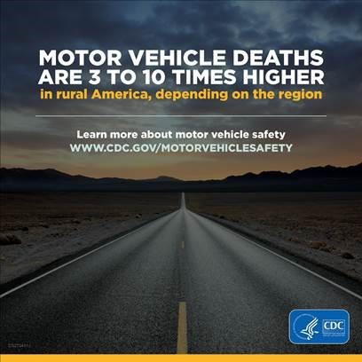 Motor vehicle deats are 3 to 10 times higher in rural America, depending on the region