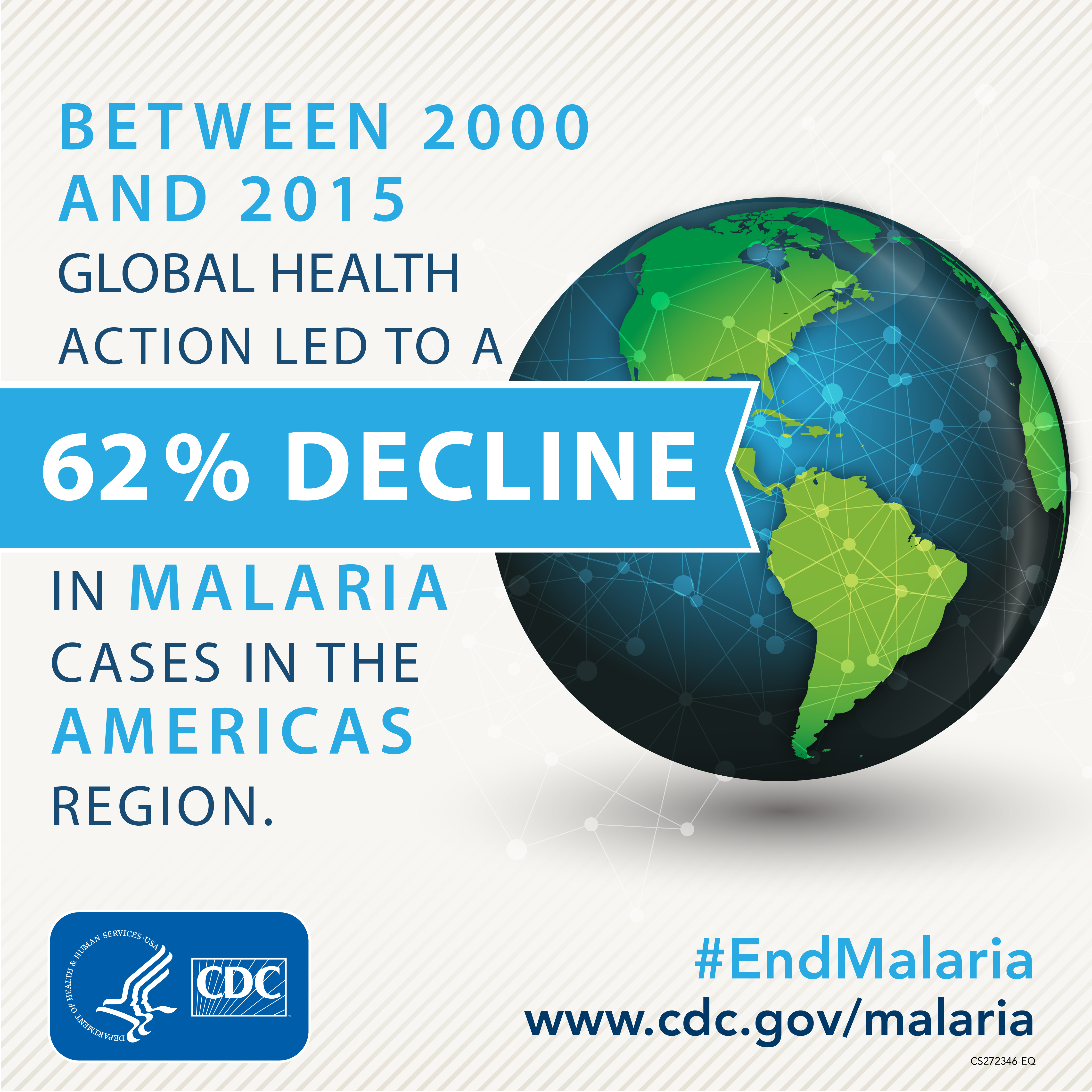 Between 2000 and 2015 global health led to a 62% decline in malaria cases in the Americas region