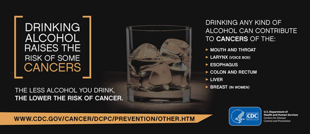 Drinking alcohol raises the risk of some cancers
