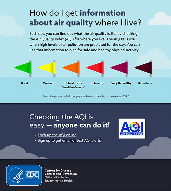 How do I get information about air quality where I live?