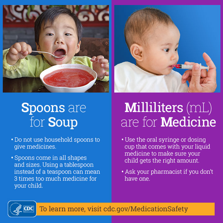 Spoons are for soup / Milliliters (mL) are for medicine