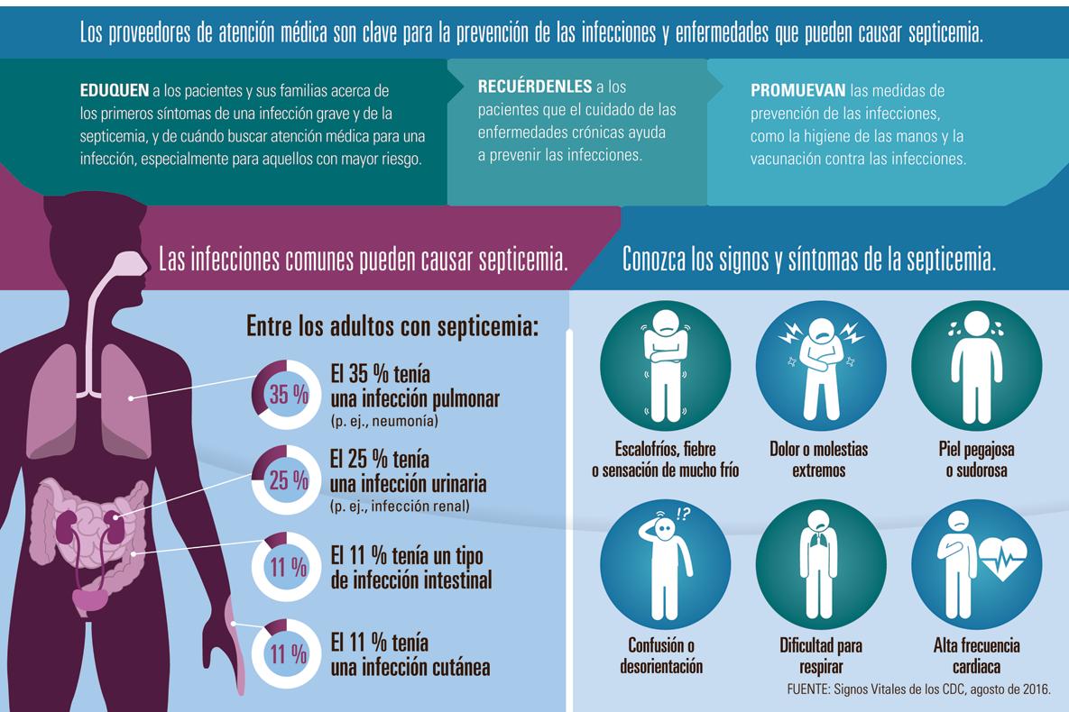 Los proveedores de atención médica son clave para la prevención de las infecciones y enfermedades que pueden causar septicemia