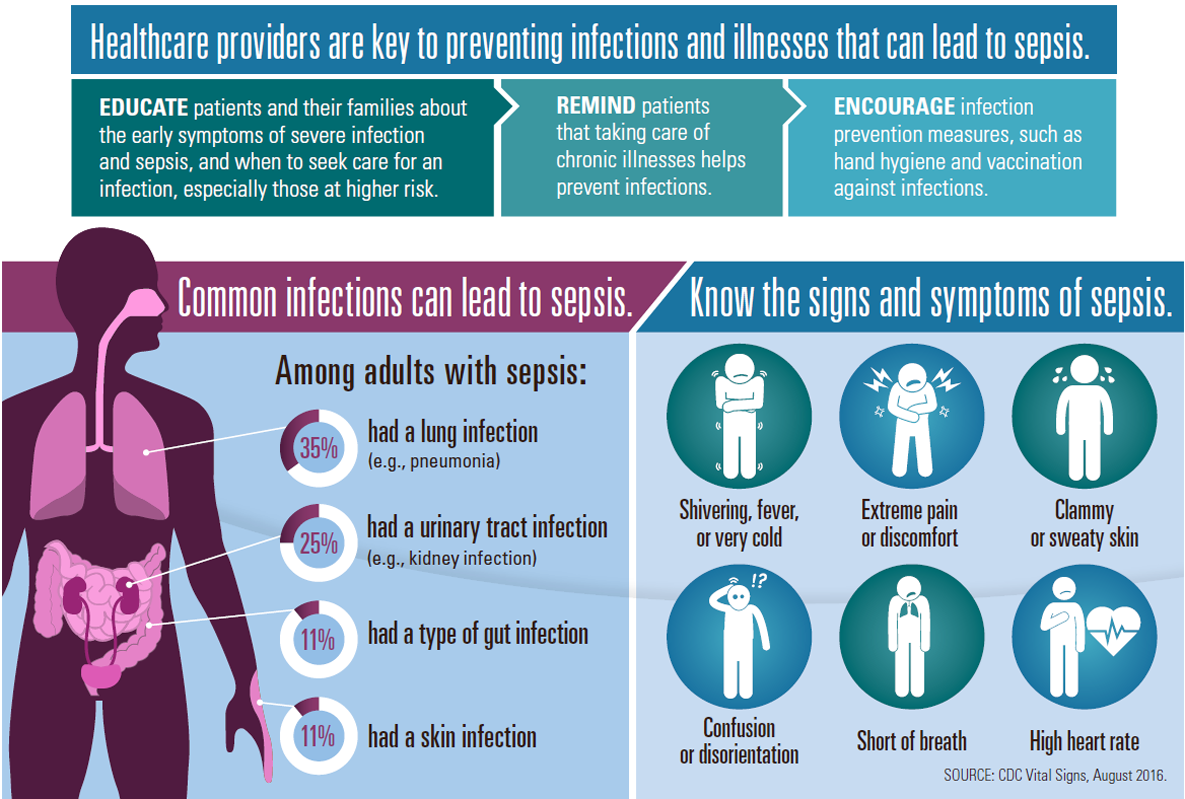 Healthcare providers are key to preventing infections and illnesses that can lead to sepsis