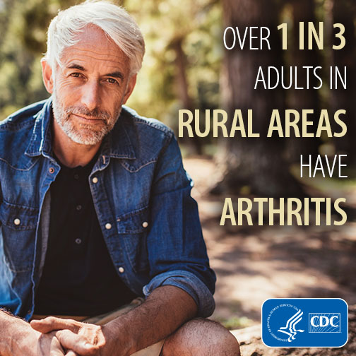Over 1 in 3 adults in rural areas have arthritis