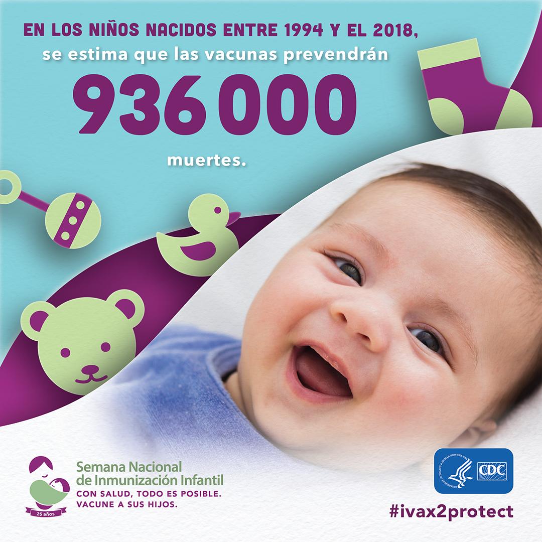 En los niños nacidos entre 1994 y el 2018, se estima que las vacuna prevendrán 936 000 muertes
