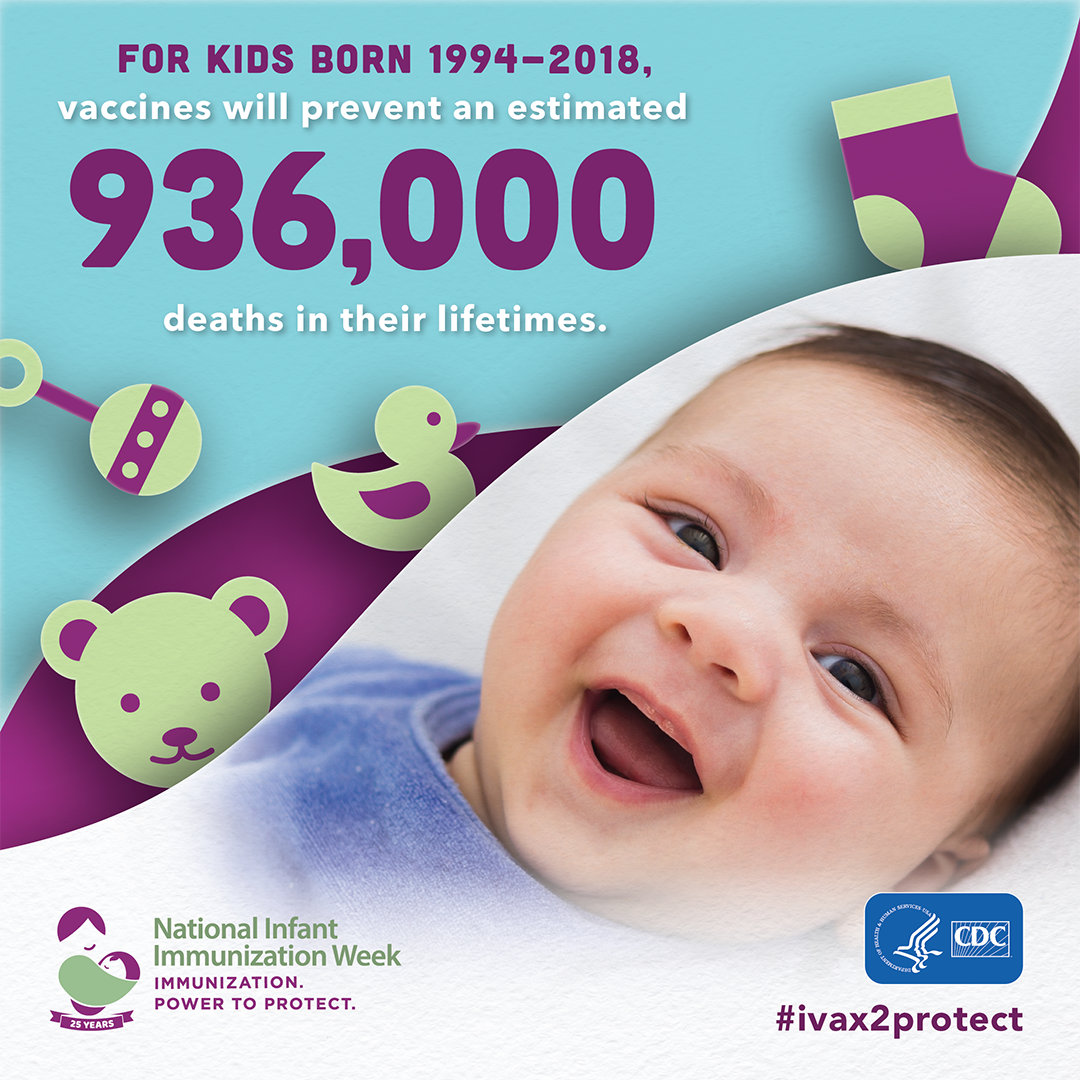 For kids born 1994-2018 vaccines will prevent an estimated 936,000 deaths in their lifetimes