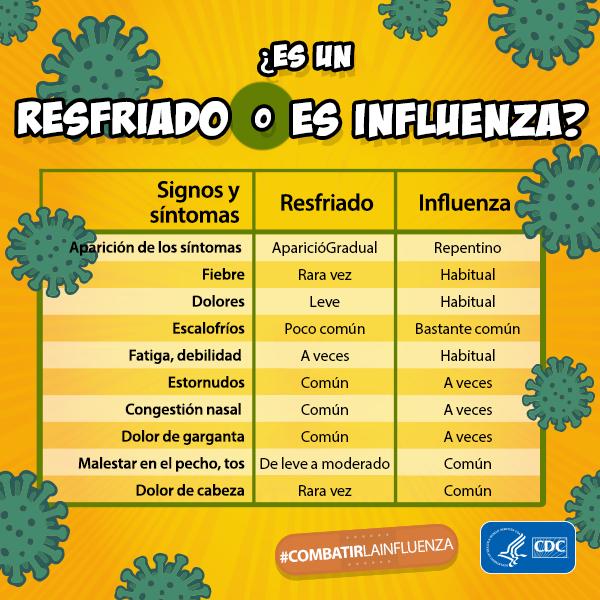 ¿Es un resfriado y la influenza?