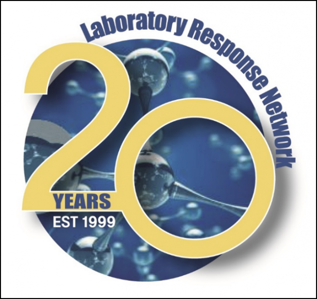 Laboratory Response Network for Chemical Threats (LRN-C) : 20 years of chemical threat preparedness